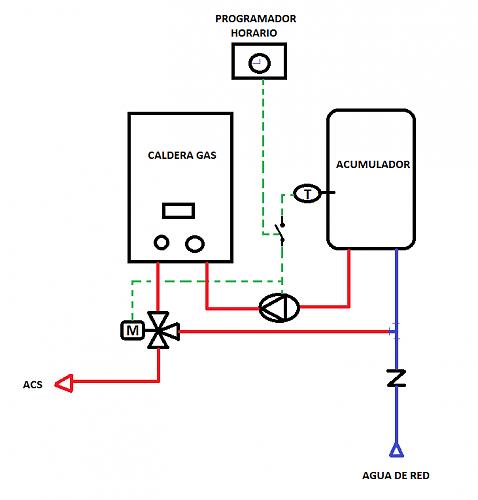 Mejorar caldera de gas.-caldera.png