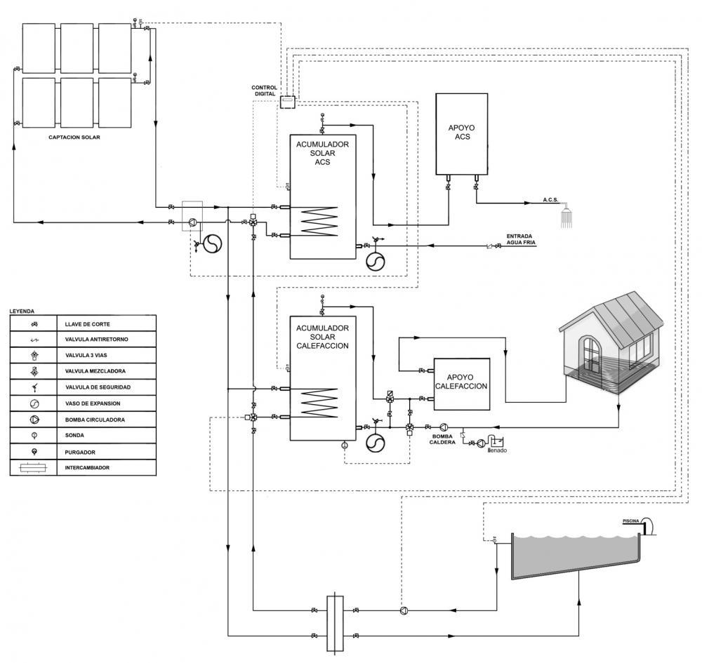 Acumuladores solares acs calefaccion piscina - Bomba de frio para suelo radiante ...