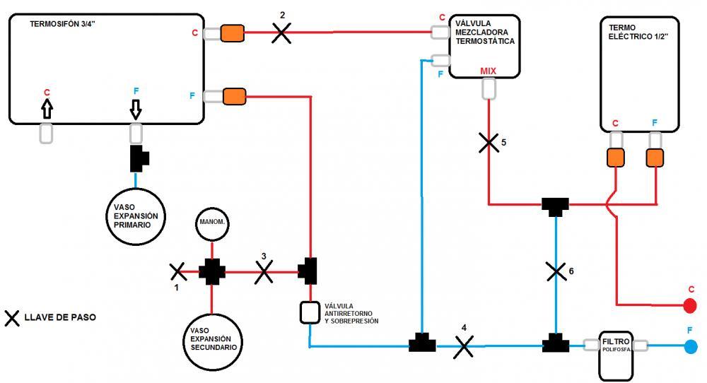 Instalaci n de termosif n desde 0 por novato ferroli for Valvula de seguridad termo electrico