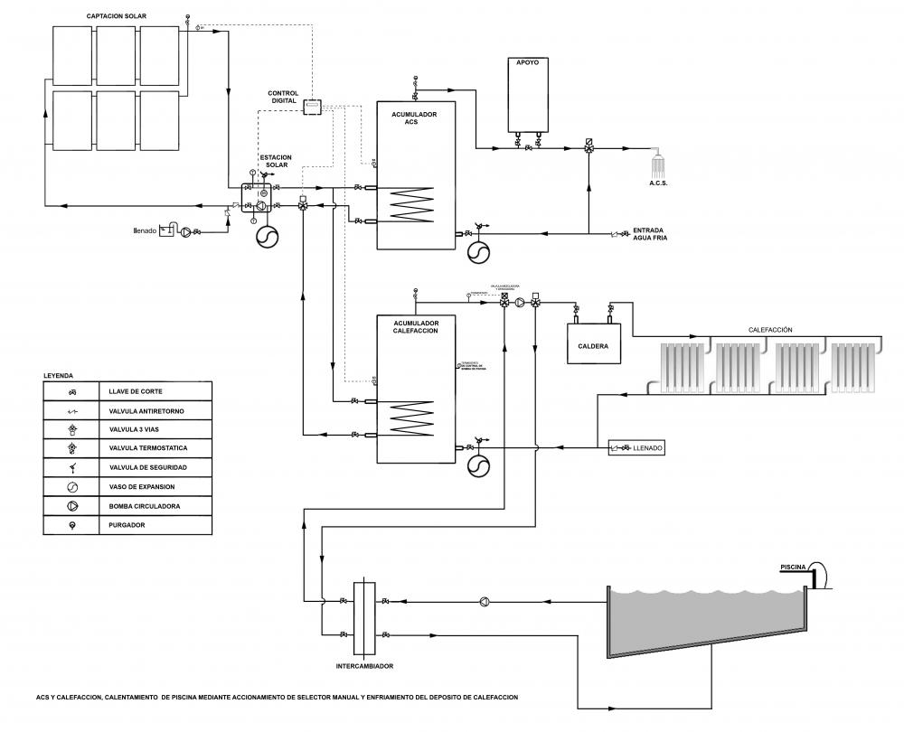 instalacion solar 30 paneles.ayuda