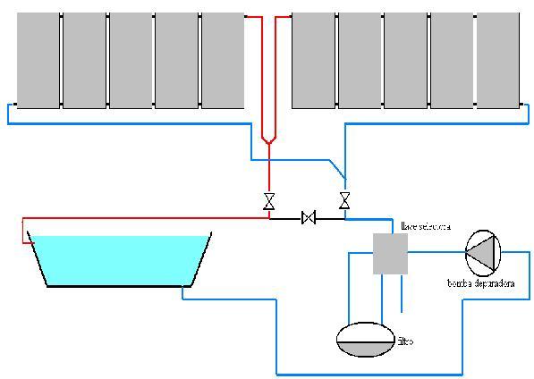 Esquema adecuacion presion de bomba for Instalacion hidraulica de una alberca