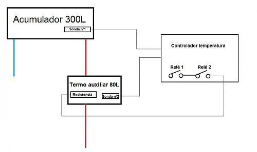 Control temperatura acumulador+termo auxiliar-acs.jpg