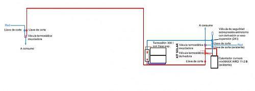 Esquema Instalación Termosifón-esquema.jpg