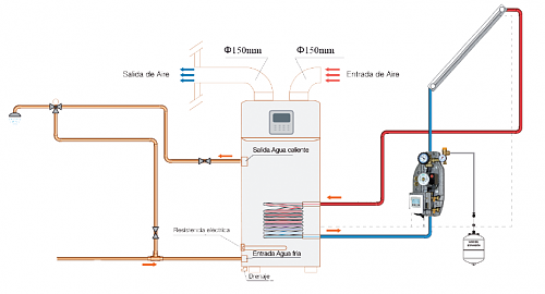 Justificación Sistema híbrido Solar Térmica+Aerotermica-captura-pantalla-2015-08-07-11.12.07.png
