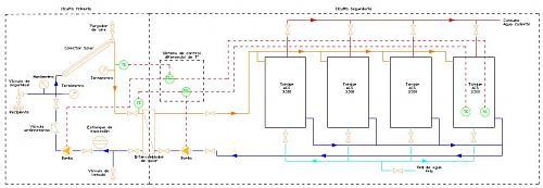Sistema solar termico para ACS para calentar 22 mil litros-alternativa-.jpg