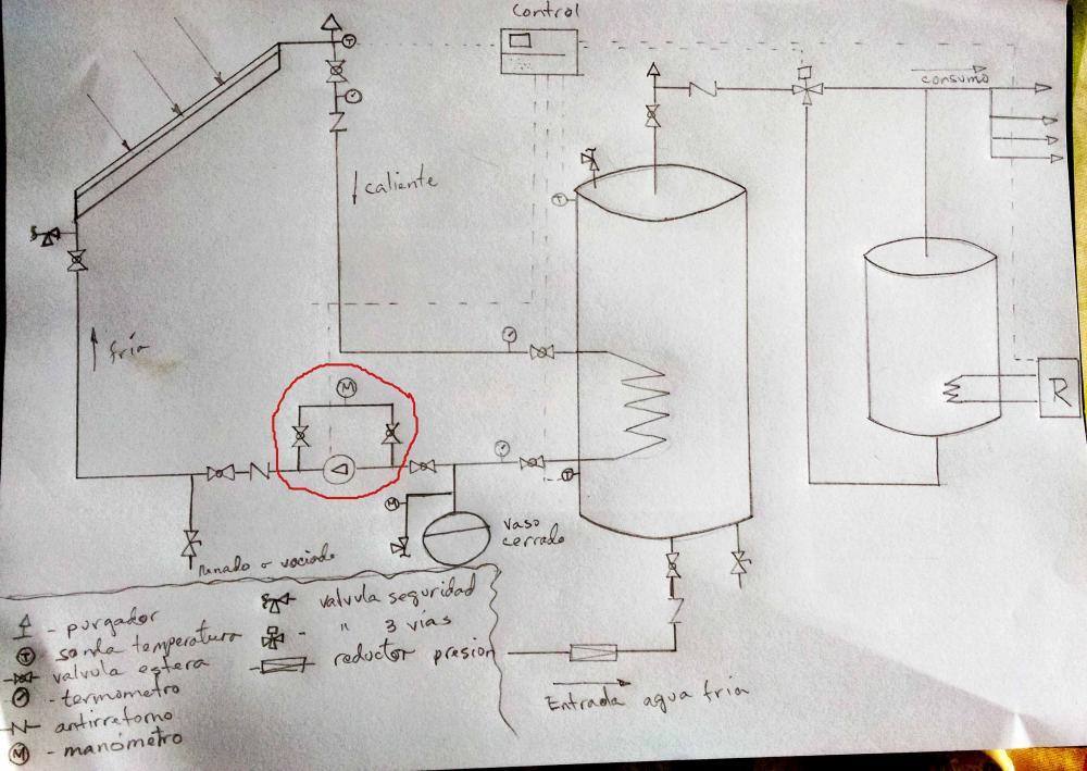 Esquema instalacion termica con apoyo energia aux joule - Sistemas de calefaccion para viviendas unifamiliares ...