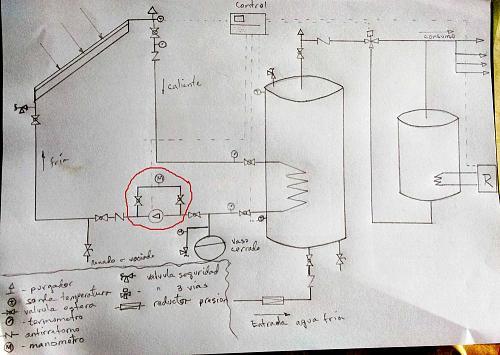 Esquema instalacion termica con apoyo energia aux Joule-esquema-proyecto.jpg