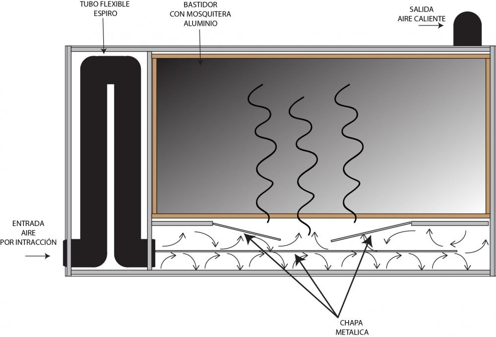 Calefacci n solar por aire p gina 17 - Calefaccion por aire ...