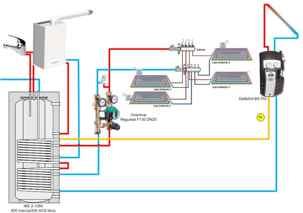 Acs Suelo Radiante Con Paneles Solares Y Gas Natural