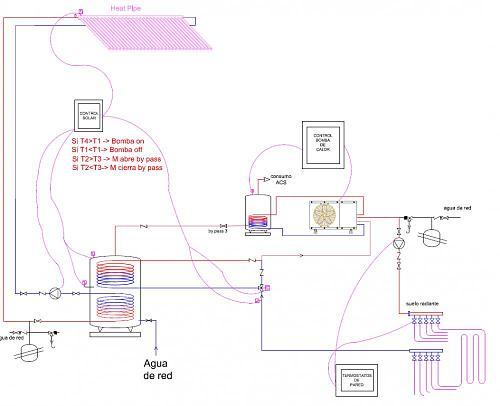 Calefaccion apoyo solar (tubos de vacio chinos)-esquema-solar.jpg