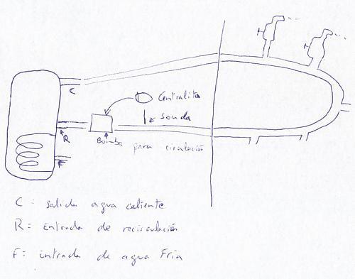 Ayuda con instalacion de ACS con recirculacion-recirculacion.jpg
