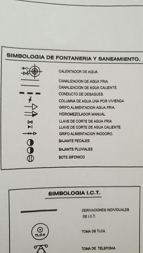 Ayuda instalación Termosifón con apoyo termo de gas.-simbologia.jpg