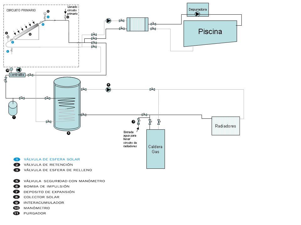 Esquema instalaci n termica unifamiliar - Esquema funcionamiento depuradora piscina ...
