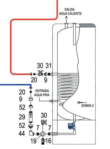 Instalar resistencia eléctrica en equipo Drain Back de Termicol-dep2.jpg