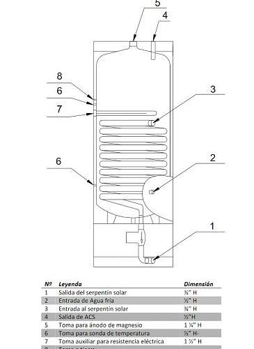Instalar resistencia eléctrica en equipo Drain Back de Termicol-dep3.jpg