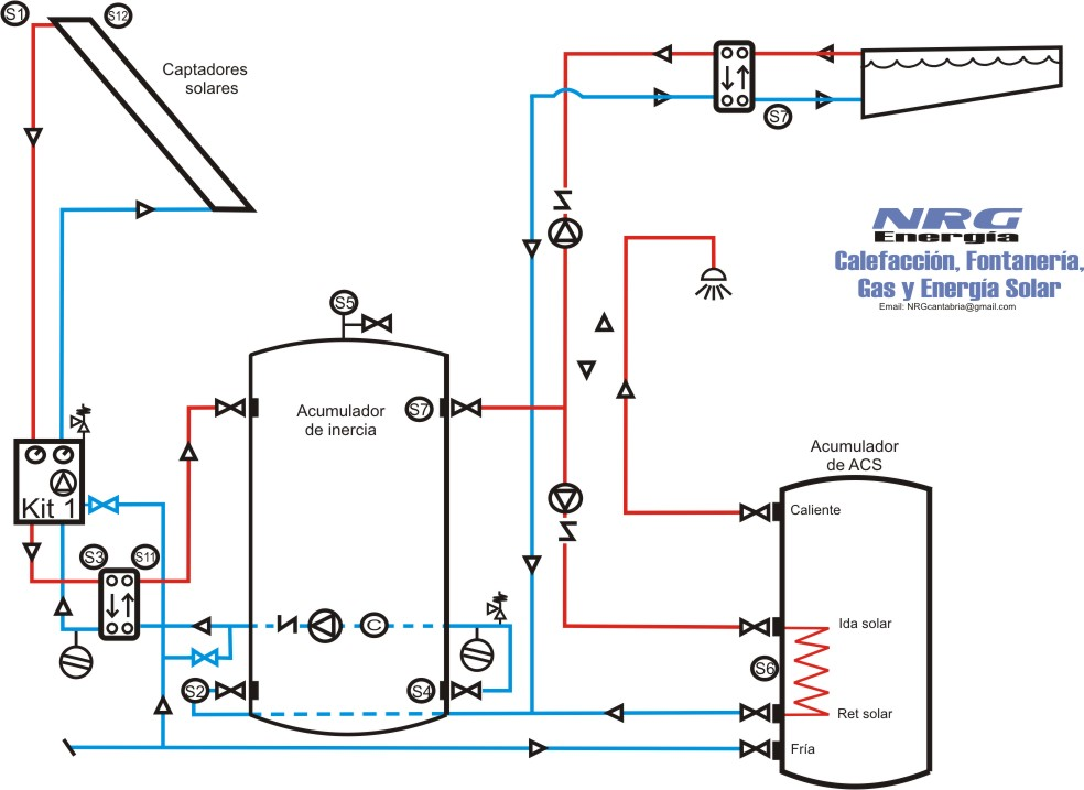 Calefaccion solar p gina 3 - Calefaccion para un piso ...