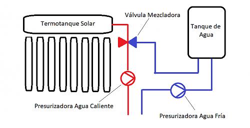 Problema Mezcla Agua Fría con Agua Caliente-termotanque.png