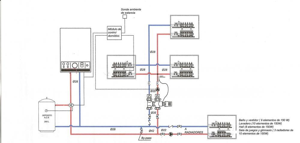 Esquema instalaci n calefacci n mixta for Calderas de lena para radiadores de agua