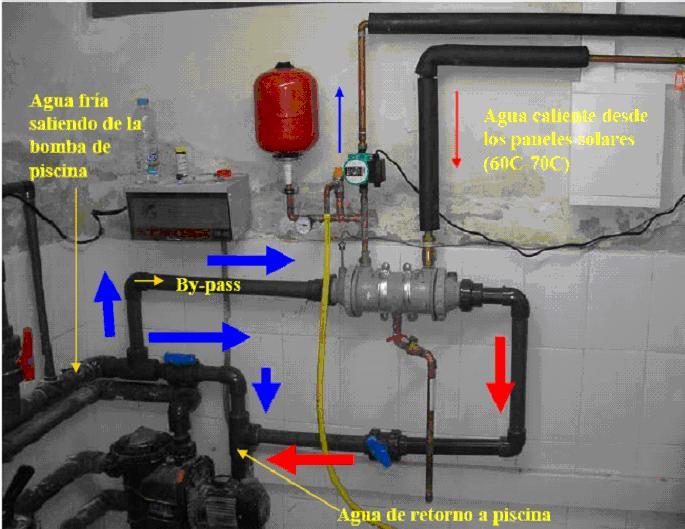 Dimensionamiento con tubos de vacio para piscina p gina 2 for Instalacion hidraulica de una alberca