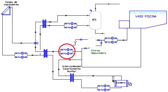 Duda esquema de principio acs piscina for Como funciona una bomba de calor para piscina