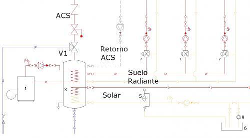 Acumulador para Solar, ACS y SR-acs-sr.jpg