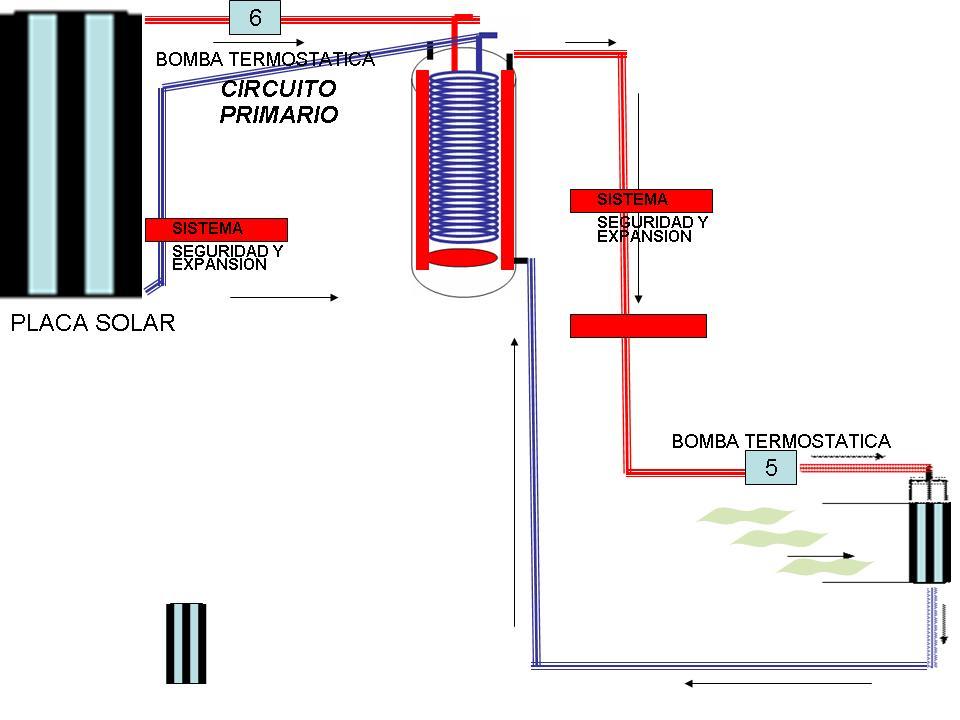 Calefacci n solar por aire p gina 21 - Calefaccion por aire ...