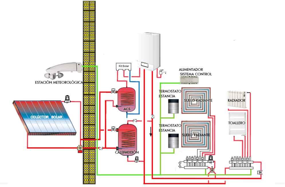 Instalaci n suelo radiante acs para vivienda unifamiliar - Calefaccion para un piso ...