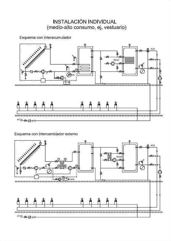Caldera calefaccion gasoil en modalidad mixta with - Caldera de calefaccion ...