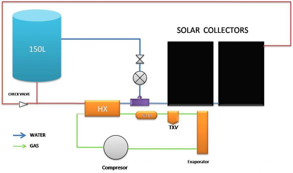 Suelo radiante bomba de calor aire agua autoconstruida - Bomba de calor consumo ...