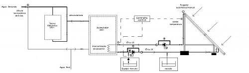 Esquema acs solar con apoyo el�ctrico-unifilar-acs-final.jpg