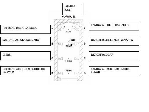 Conexiones acumulador estratificado-tomas-acumulador-actual.jpg