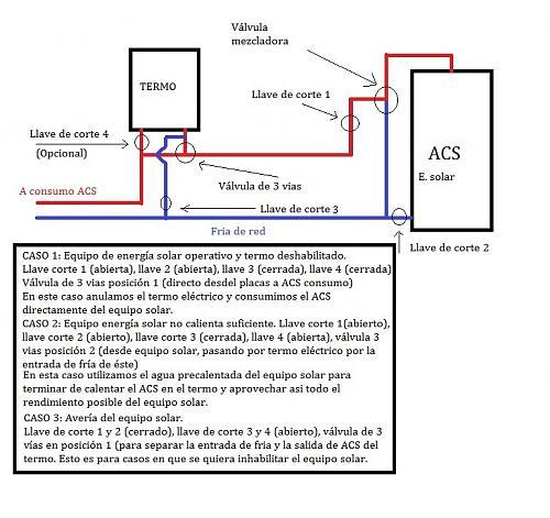Necesito ayuda para le eleccion de un termo electrico.-esquema-bypass-v3v.jpg
