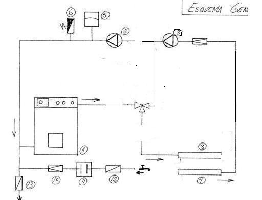 Suelo radiante caldera gasoil transportes de paneles de - Caldera para suelo radiante ...