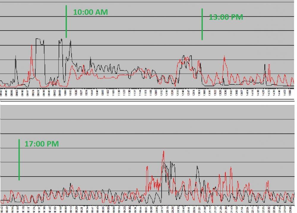 Calefacci n solar por aire p gina 32 - Calefaccion por aire ...