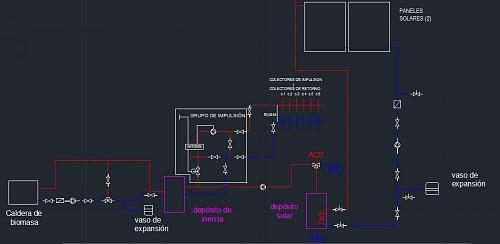 Esquema de principio suelo radiante-esquema-calefaccion-acs-solar.jpg