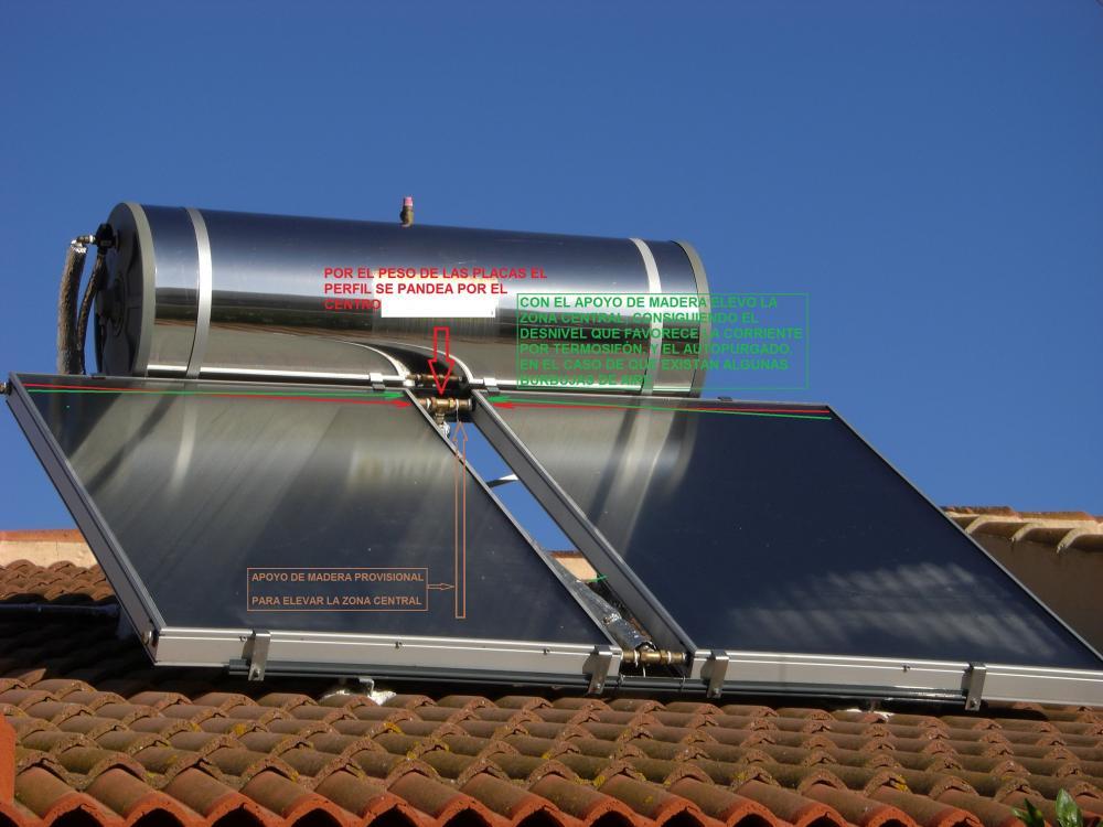 Kit de bomba y placa solar para termosif n - Placa solar termica ...