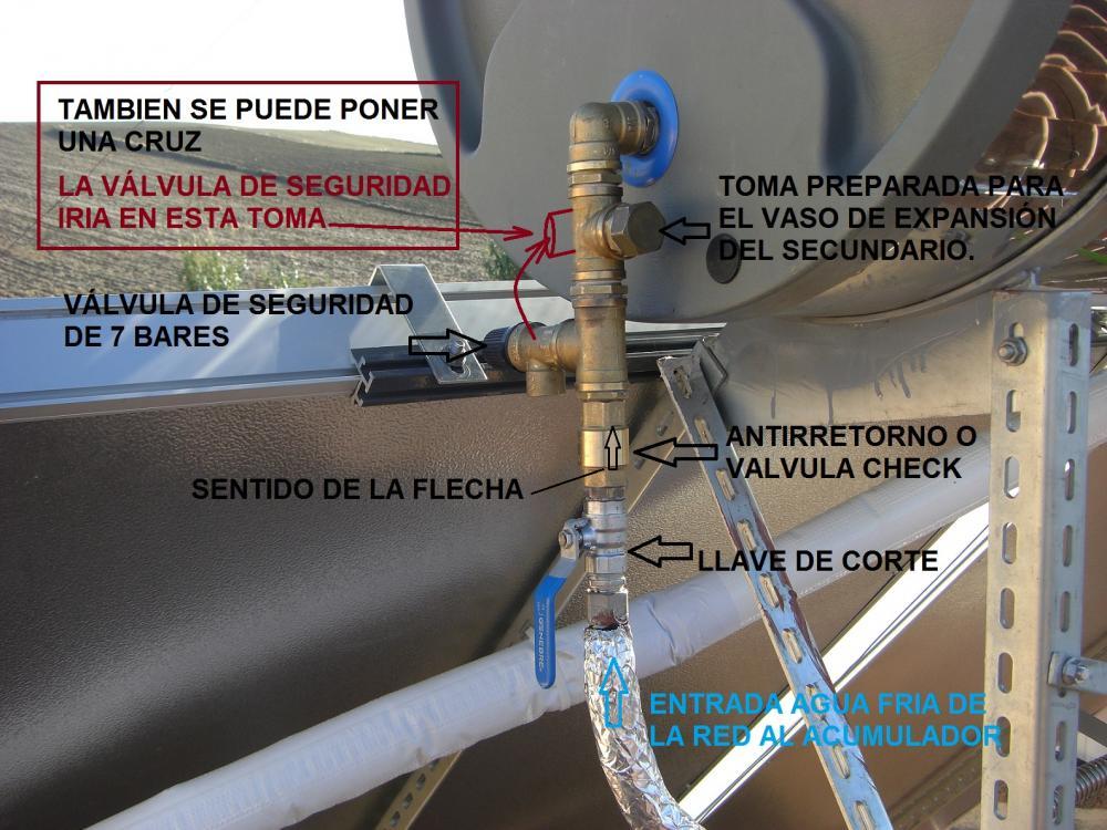 Consejo elecci n termosif n para c diz p gina 2 for Valvula de seguridad termo electrico
