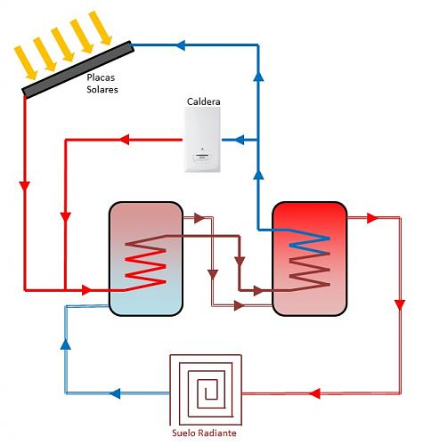 Acumuladores en serie ineficientes?-esquema_calefaccion.jpg