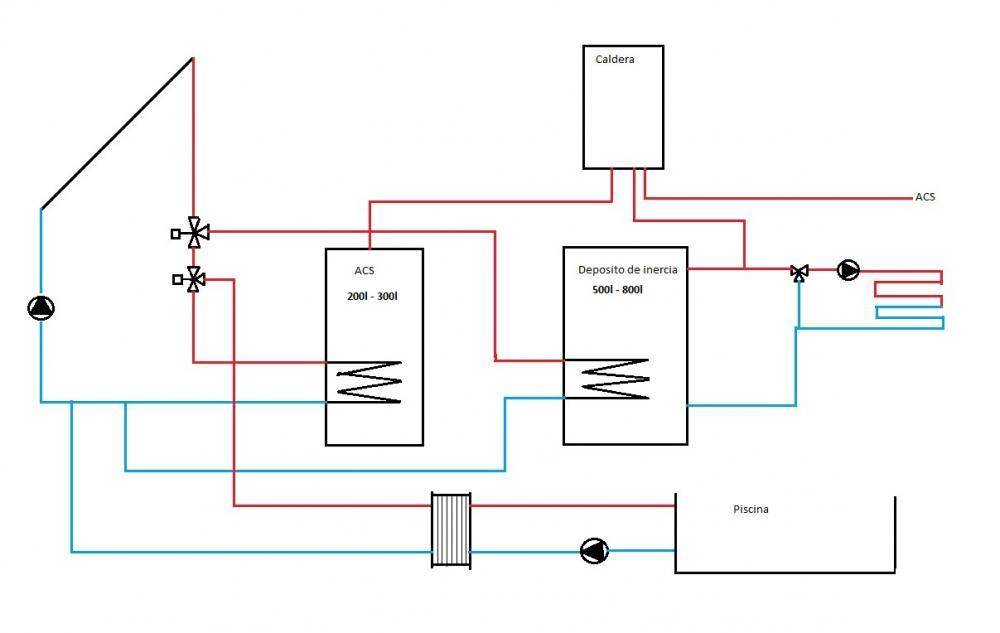 Acumuladores en serie ineficientes - Calderas para suelo radiante ...