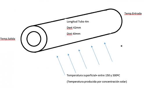 Transferencias de temperatura-descrpcion.png