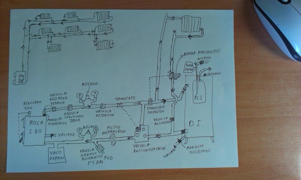 Actualizar caldera roca for Calderas de lena para radiadores de agua